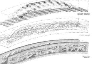 طراحی پارامتریک
